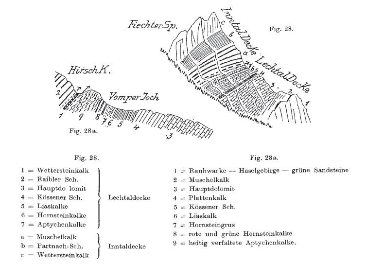 Ampferer Vomper Joch - Fiechterspitze
