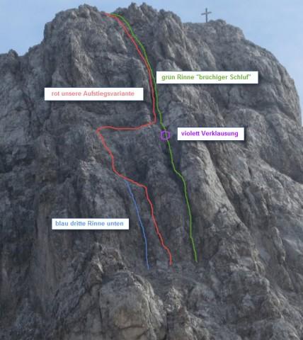 Aufstiege Kaskarspitze Westseite im Übergang von der Praxmarerkarspsitze